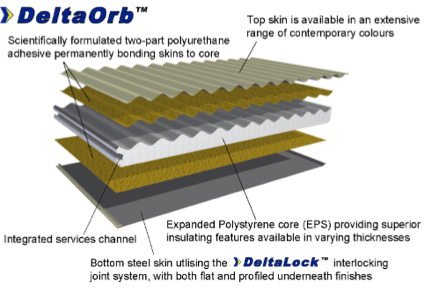 Delta Orb Image specs
